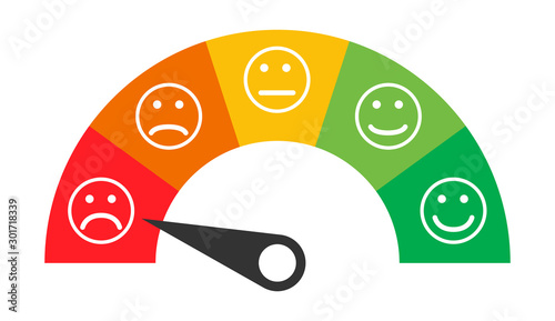 Obraz na plátně  Customer icon emotions satisfaction meter with different symbol on white backgro