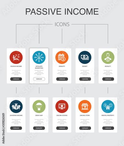 passive income Infographic 10 steps UI design Wallpaper Mural