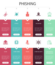 Phishing Infographic 10 Steps ...