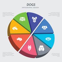 Dogs Concept 3d Chart Infographics Design Included Plott Hound Dog, Pointer Dog, Pomeranian Dog, Poodle Pug Puggle Pumi Rhodesian Ridgeback Icons