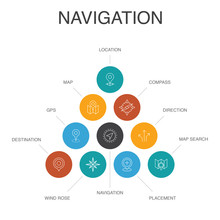 Navigation Infographic 10 Step...