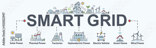 Fotografía Smart grid banner web icon for sustainable energy and Industrial,  solar power, thermal, hydroelectric, electric vehicle, smart home and wind power