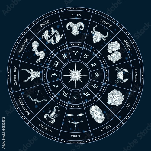 Zodiac circle Canvas Print