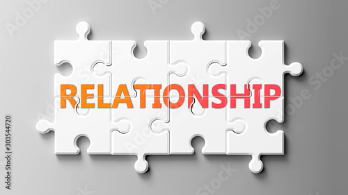 Canvas Print Relationship complex like a puzzle - pictured as word Relationship on a puzzle p