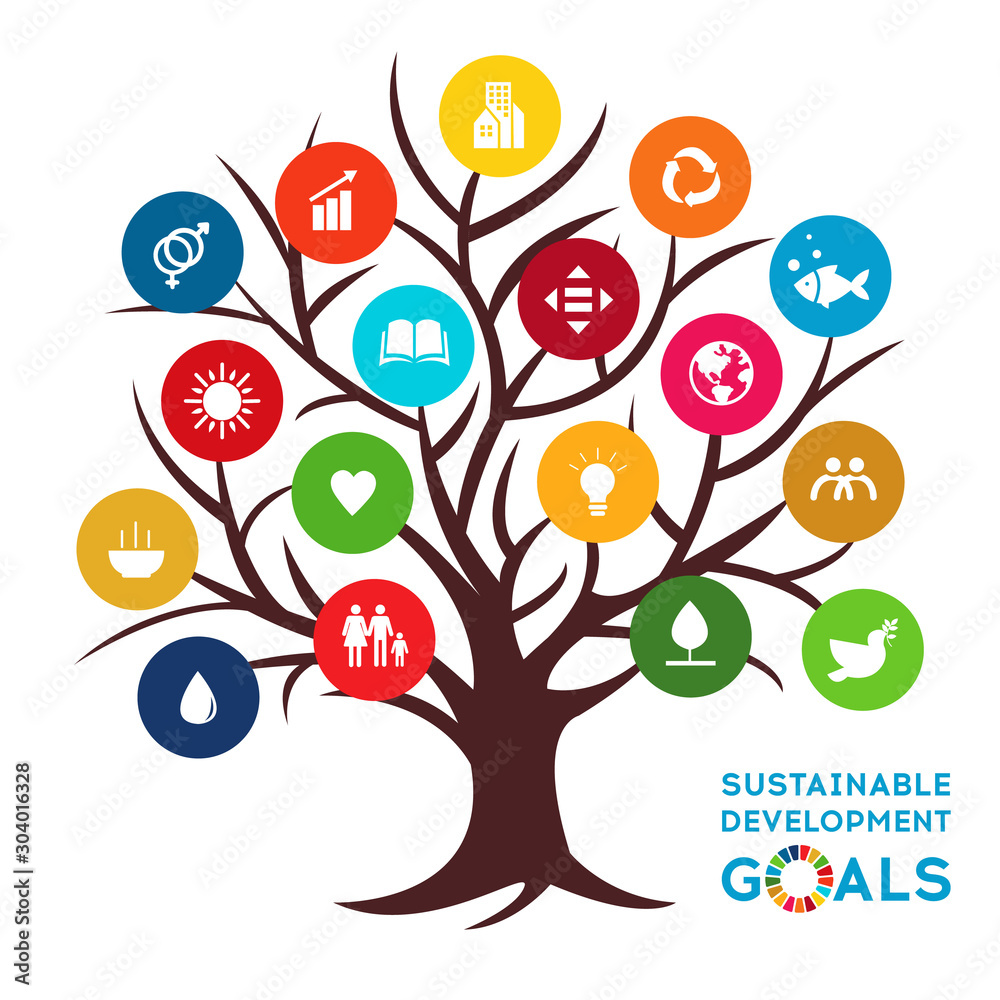 Fototapety, obrazy: Sustainable Development Global Goals. Corporate social responsibility.