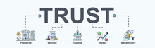 Trust Banner Web Icon For Mutu...