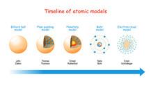 Timeline Of Atomic Models.