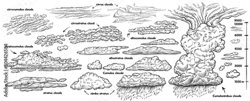 Photo Set of hand drawn clouds, vector black line sketch
