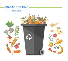 Organic Waste Recycling - Mode...