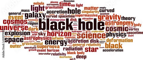 Fotografie, Tablou  Black hole word cloud