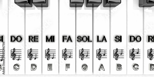 Cuadros en Lienzo 3D render, Piano keys with treble clef notes . Musical background