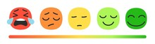 Rating Scale. Feedback, Review...