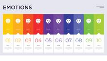 10 Emotions Concept Set Included Joyful, Smile, Sceptic, Silent, Goofy, Winking, Smiling, Secret, Desperate Icons