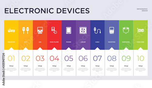 Photo 10 electronic devices concept set included video card, earphones, macintosh, cab