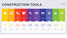 10 Construction Tools Concept Set Included Drawing, Loader, Electric Tower, Brick Wall, Parquet, Paint Roller, Wallpaper, Gas Pipe, Tiles Icons