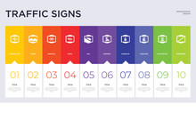 10 Traffic Signs Concept Set Included Forbidden, Gas Station, Gasoline, Handicap, Highway, Hill, Horn, Hospital, Humps Icons