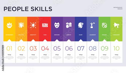 Fotografia 10 people skills concept set included announcer, process, leadership, doubt, emp
