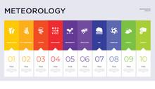 10 Meteorology Concept Set Inc...