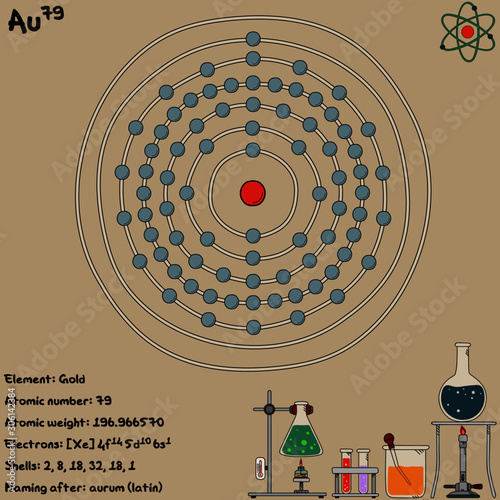 Photo Large and colorful infographic on the element of Aurum.