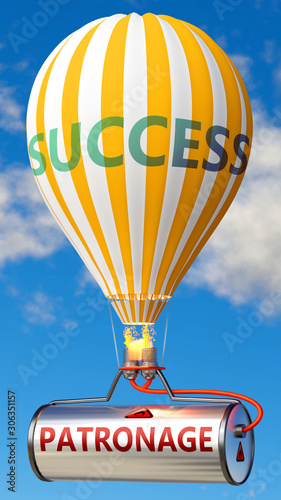 Patronage and success - shown as word Patronage on a fuel tank and a balloon, to Wallpaper Mural