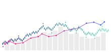 Grafico Economia, Istogrammi, ...
