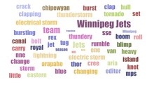 Winnipeg Jets Tag Cloud Animated On White Background