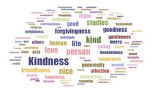 Kindness Wordcloud Animated Is...