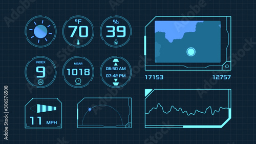 futuristic hud for weather forecast, fahrenheit temperature Tablou Canvas