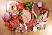Assorted Of Raw Meats, Beef- P...