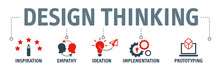Design Thinking Process Illust...