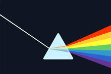 Optics Physics. The White Ligh...