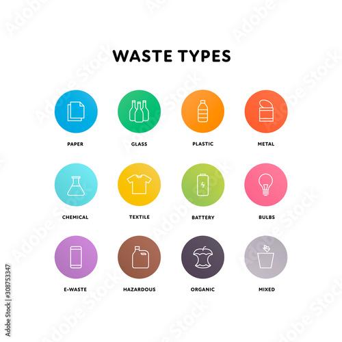 Sorting waste ecology concept Fototapet