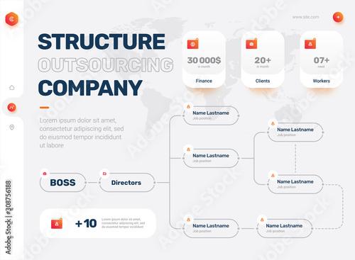 Cuadros en Lienzo Company Organization Chart
