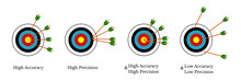 Accuracy And Precision Explain...