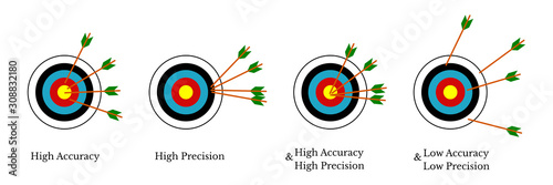 Accuracy and precision explained using arrows and an archery target, simple vect Canvas Print