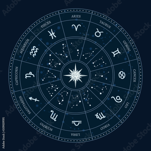 Photo Astrology zodiac signs circle