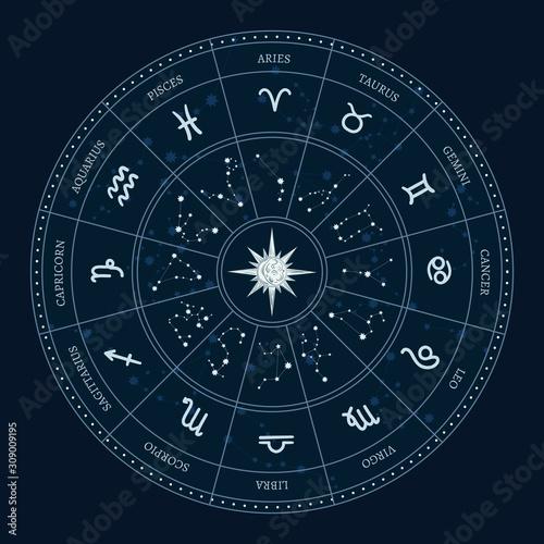 Astrology zodiac signs circle Fototapete