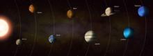 8 Solar System Planets On Orbit