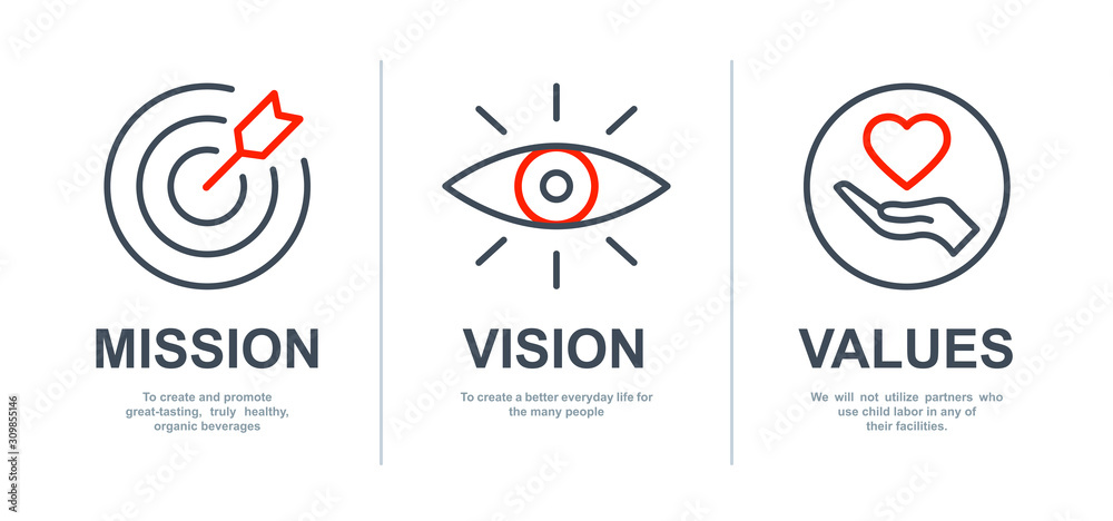 Fototapeta Mission, Vision and Values of company with text. Web page template. Modern flat design. Abstract icon. Purpose business concept. Mission symbol illustration. Abstract eye. Business vision presentation