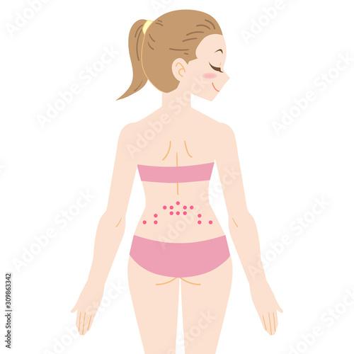 腰痛のツボの説明イラスト