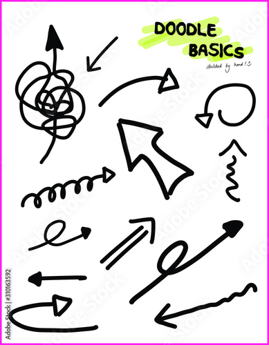 Doodle Sketchnote Template for Workshops, Seminar, Flipchart and Graphic Recordi Canvas Print