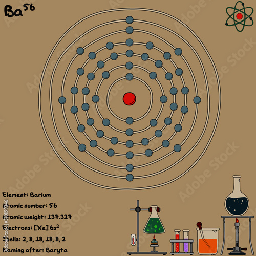 Large and colorful infographic on the element of Barium. Canvas Print