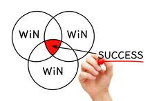 Win Win Win Success Diagram Co...