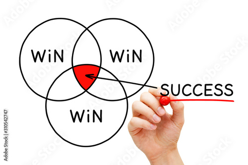 Win Win Win Success Diagram Concept Wallpaper Mural