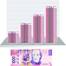 Mexican Peso Bill Graph