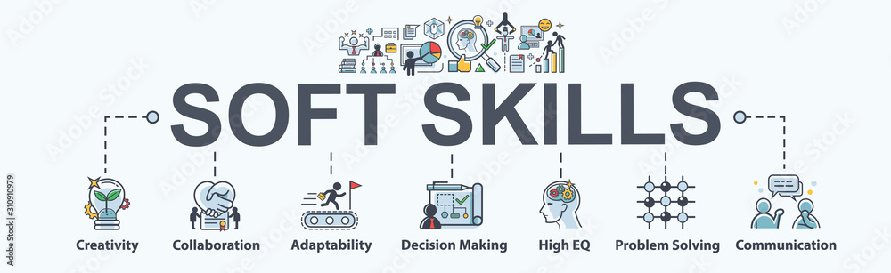 Fototapeta Soft skills banner web icon for business working, Creativity, Management, EQ, Adaptability, Collaboration, Decision making and Communication. Minimal vector infographic.