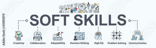 Fényképezés Soft skills banner web icon for business working, Creativity, Management, EQ, Adaptability, Collaboration, Decision making and Communication