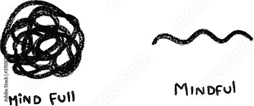 mindfulness meditation concept hand drawn illustration Fototapet