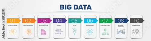 Big Data Infographics vector design Wallpaper Mural