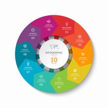 Infographic Process Chart. Des...